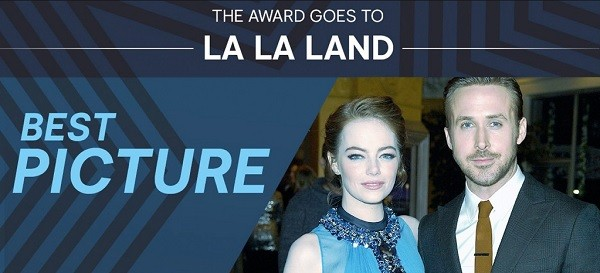 lalaland_awarded