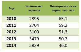 Таблица-посещаемости2