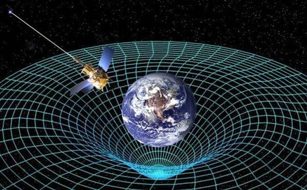 теория-Эйнштейна