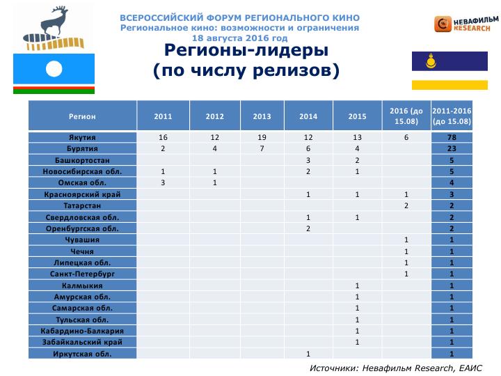 Регион кино - Якустк 2016 fin_005