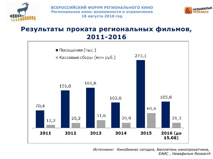 Регион кино - Якустк 2016 fin_006