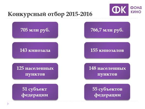 КиноПоиск-Фильм-маркет-2
