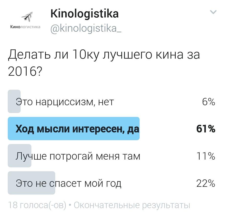 ДЕСЯТКА ЛУЧШИХ ФИЛЬМОВ 2016 ГОДА АНАТОЛИЯ СЕРГЕЕВА