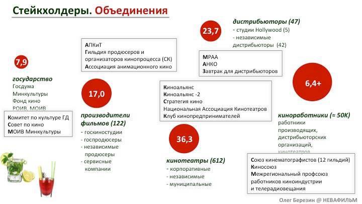 Деловой-завтрак-2