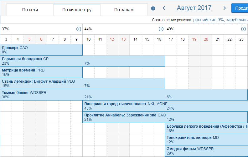 Двухзальный-17