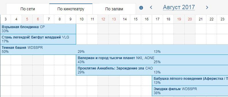 Однозальный-17