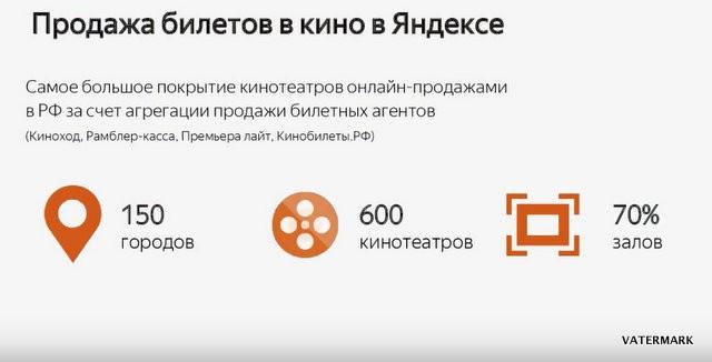 """""""Бизнес кинотеатров: инновации и кинозритель"""""""