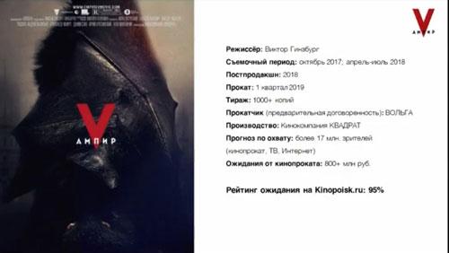 О проекте АМПИР V