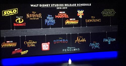 Линейка проектов Disney на 2018-19 гг