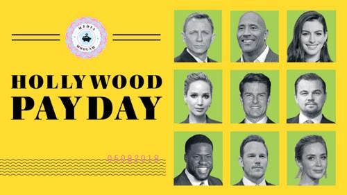 Сколько платят в Голливуде